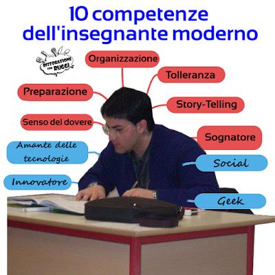 competenzeinsegnantemoderno